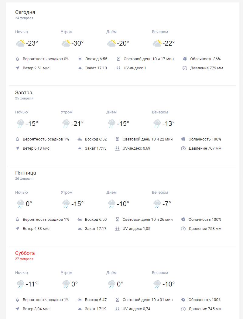 Прогноз погоды и курс валют